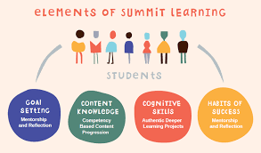 summit elements